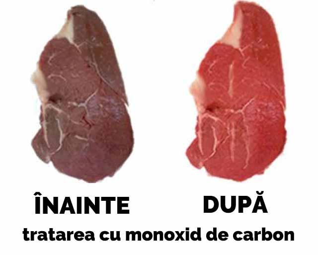 carne monoxid de carbon